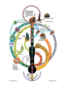 circular-economy_mooc